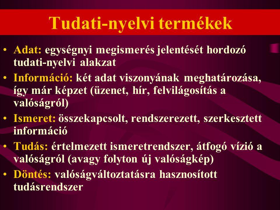 Tudati-nyelvi termékek •Adat: egységnyi megismerés jelentését hordozó tudati-nyelvi alakzat •Információ: két adat viszonyának meghatározása, így már k