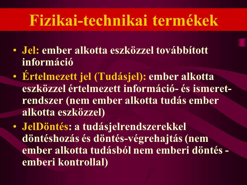 Fizikai-technikai termékek •Jel: ember alkotta eszközzel továbbított információ •Értelmezett jel (Tudásjel): ember alkotta eszközzel értelmezett infor