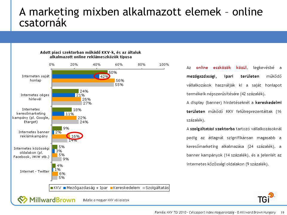 Forrás: KKV TGI 2010 – Célcsoport Index Magyarország – © Millward Brown Hungary A marketing mixben alkalmazott elemek – online csatornák Az online eszközök közül, legkevésbé a mezőgazdasági, ipari területen működő vállalkozások használják ki a saját honlapot termékeik népszerűsítésére (42 százalék).