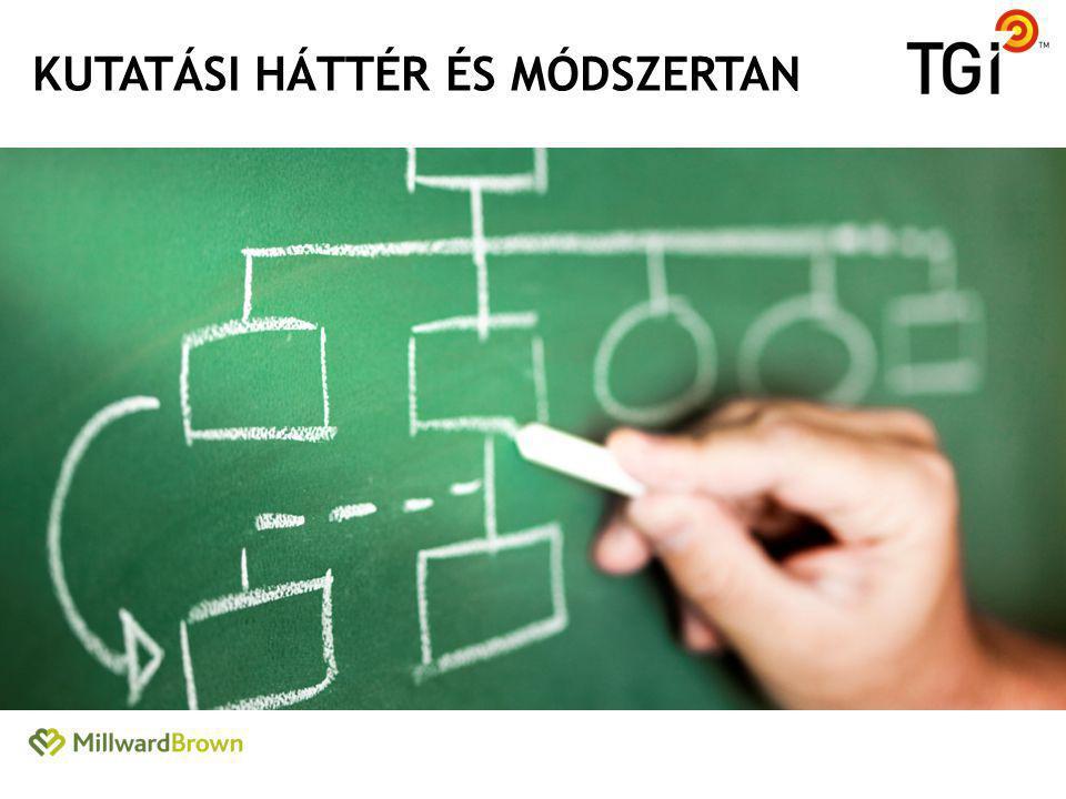 KUTATÁSI HÁTTÉR ÉS MÓDSZERTAN