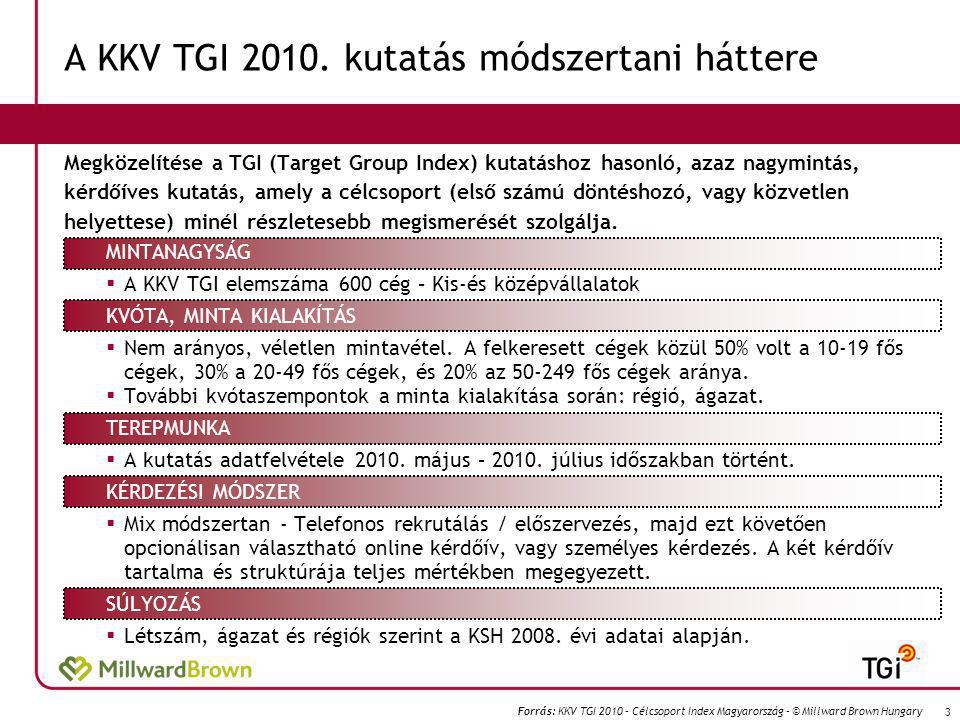 Forrás: KKV TGI 2010 – Célcsoport Index Magyarország – © Millward Brown Hungary A KKV TGI 2010.