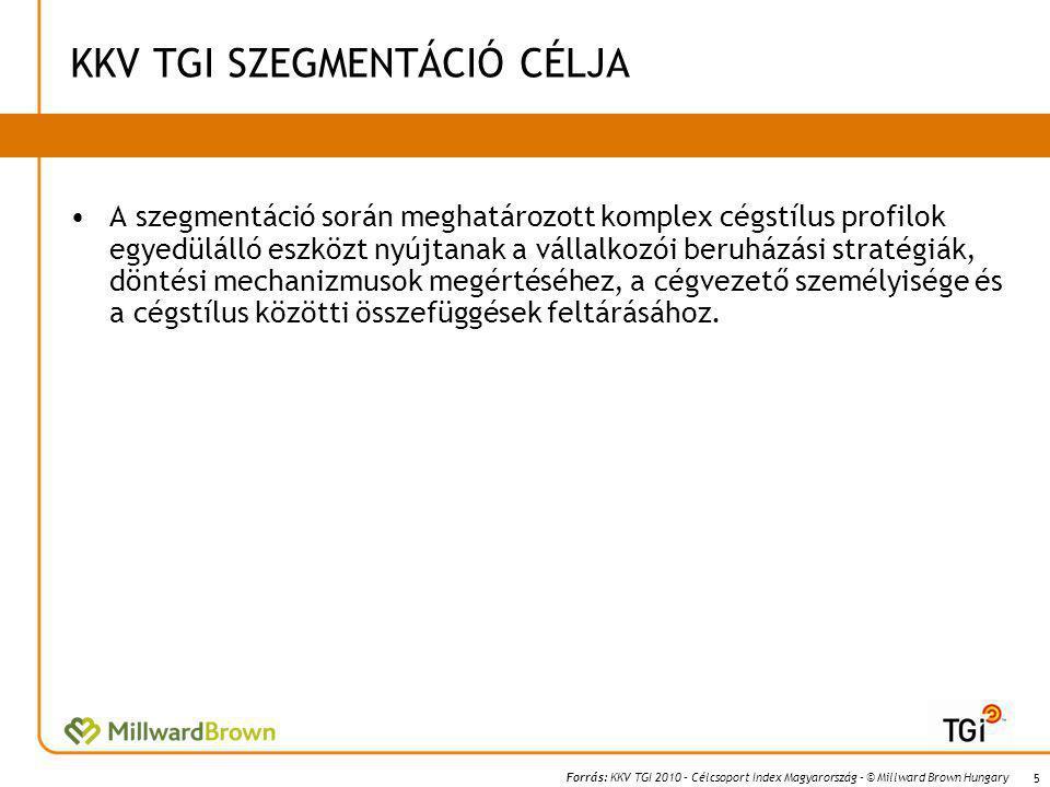 Forrás: KKV TGI 2010 – Célcsoport Index Magyarország – © Millward Brown Hungary KKV TGI SZEGMENTÁCIÓ CÉLJA •A szegmentáció során meghatározott komplex cégstílus profilok egyedülálló eszközt nyújtanak a vállalkozói beruházási stratégiák, döntési mechanizmusok megértéséhez, a cégvezető személyisége és a cégstílus közötti összefüggések feltárásához.