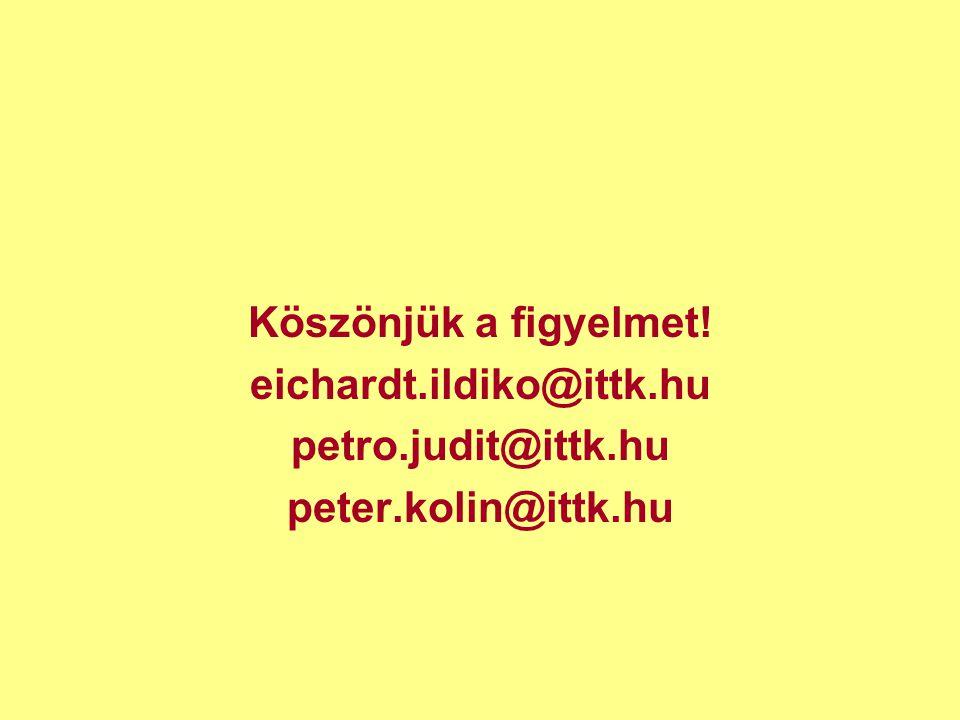 Köszönjük a figyelmet! eichardt.ildiko@ittk.hu petro.judit@ittk.hu peter.kolin@ittk.hu