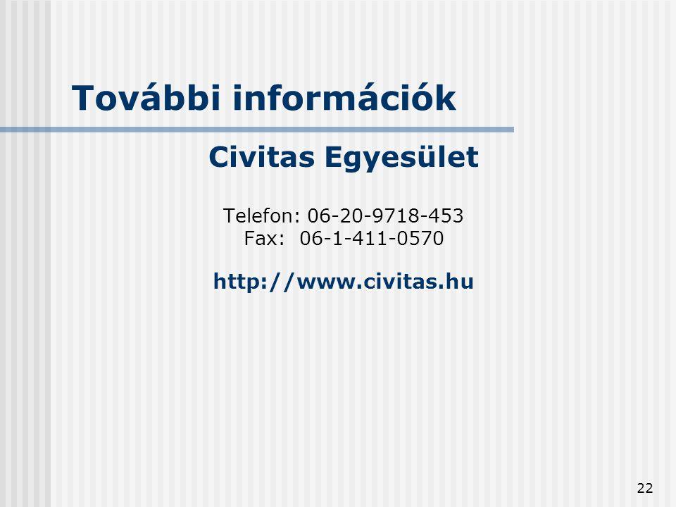 22 További információk Civitas Egyesület Telefon: 06-20-9718-453 Fax: 06-1-411-0570 http://www.civitas.hu