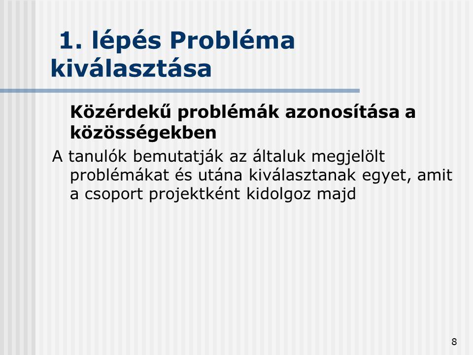 8 1. lépés Probléma kiválasztása Közérdekű problémák azonosítása a közösségekben A tanulók bemutatják az általuk megjelölt problémákat és utána kivála