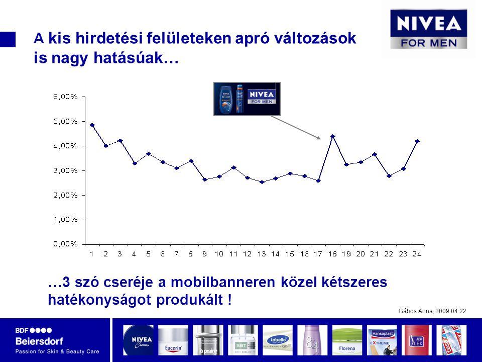 Gábos Anna, 2009.04.22 A kis hirdetési felületeken apró változások is nagy hatásúak… …3 szó cseréje a mobilbanneren közel kétszeres hatékonyságot produkált !