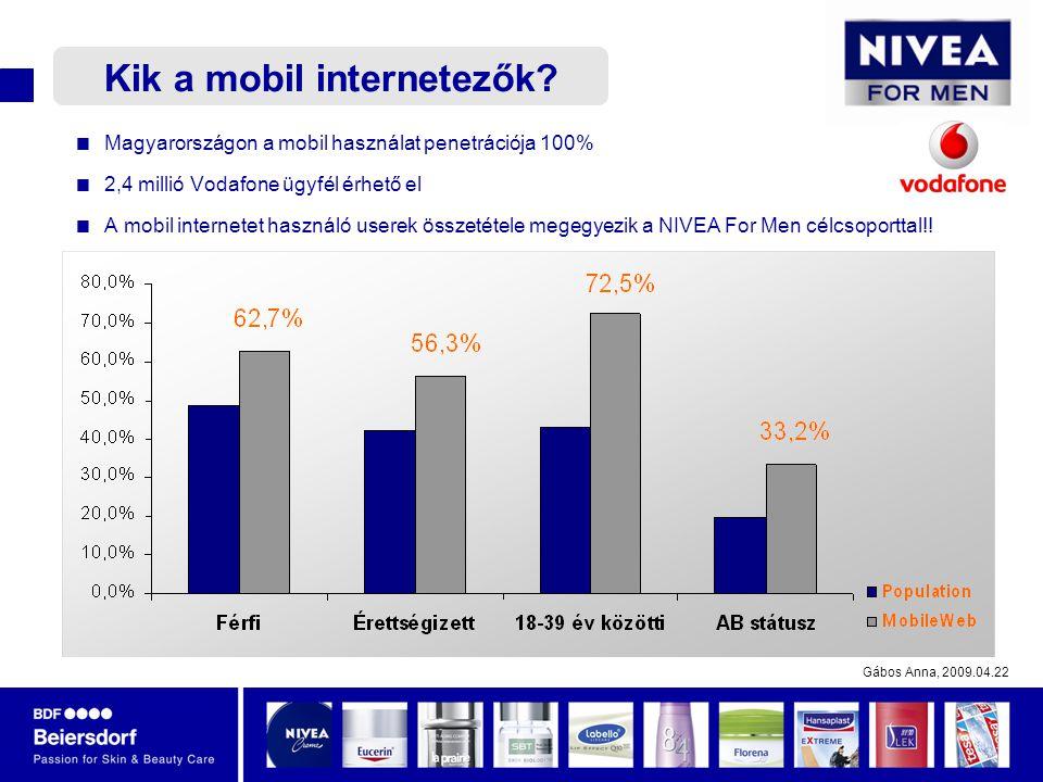 Gábos Anna, 2009.04.22  Magyarországon a mobil használat penetrációja 100%  2,4 millió Vodafone ügyfél érhető el  A mobil internetet használó userek összetétele megegyezik a NIVEA For Men célcsoporttal!.