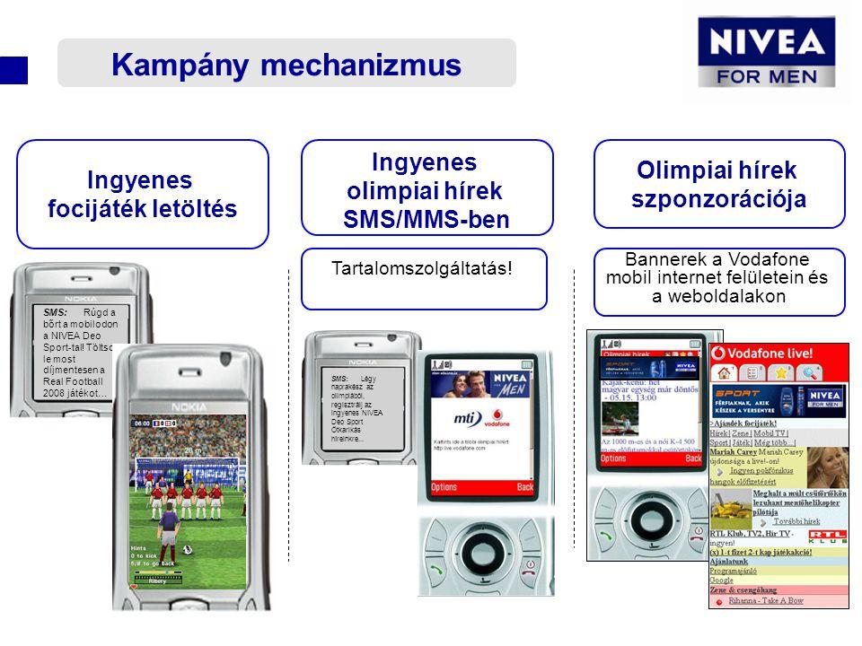 Gábos Anna, 2009.04.22 Kampány mechanizmus Ingyenes focijáték letöltés Ingyenes olimpiai hírek SMS/MMS-ben Olimpiai hírek szponzorációja Tartalomszolgáltatás.