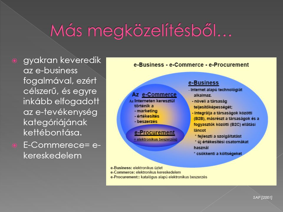 gyakran keveredik az e-business fogalmával, ezért célszerű, és egyre inkább elfogadott az e-tevékenység kategóriájának kettébontása.  E-Commerece=