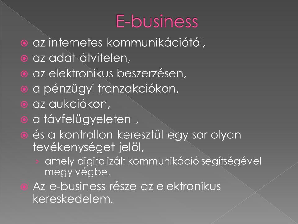  az internetes kommunikációtól,  az adat átvitelen,  az elektronikus beszerzésen,  a pénzügyi tranzakciókon,  az aukciókon,  a távfelügyeleten,