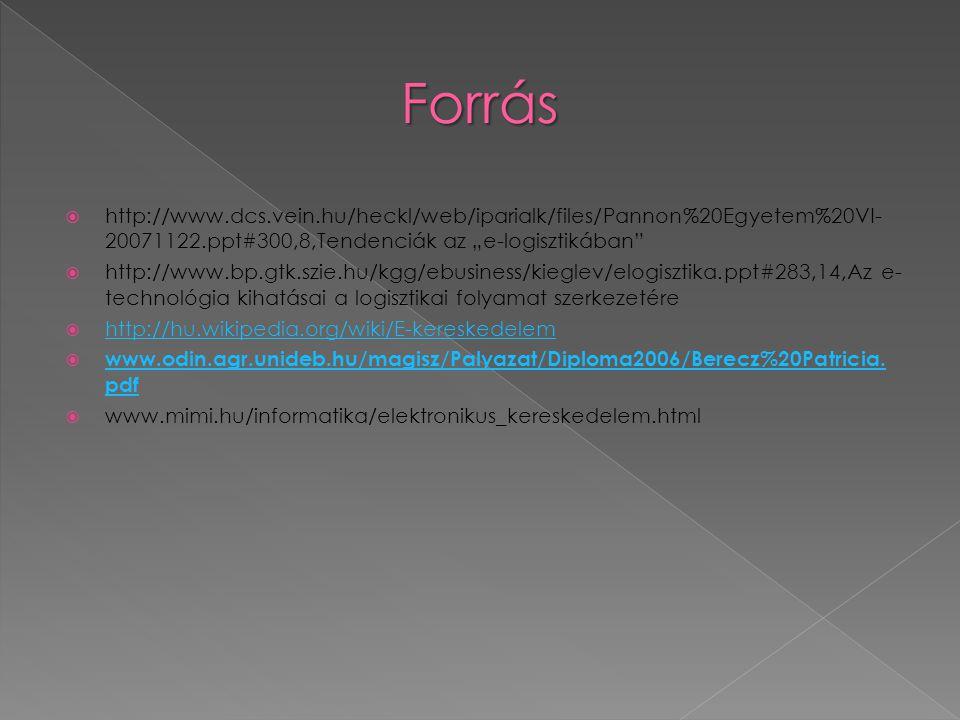 """ http://www.dcs.vein.hu/heckl/web/iparialk/files/Pannon%20Egyetem%20VI- 20071122.ppt#300,8,Tendenciák az """"e-logisztikában  http://www.bp.gtk.szie.hu/kgg/ebusiness/kieglev/elogisztika.ppt#283,14,Az e- technológia kihatásai a logisztikai folyamat szerkezetére  http://hu.wikipedia.org/wiki/E-kereskedelem http://hu.wikipedia.org/wiki/E-kereskedelem  www.odin.agr.unideb.hu/magisz/Palyazat/Diploma2006/Berecz%20Patricia."""