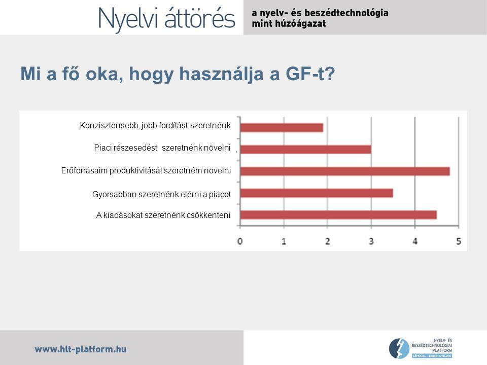 Mi a fő oka, hogy használja a GF-t.