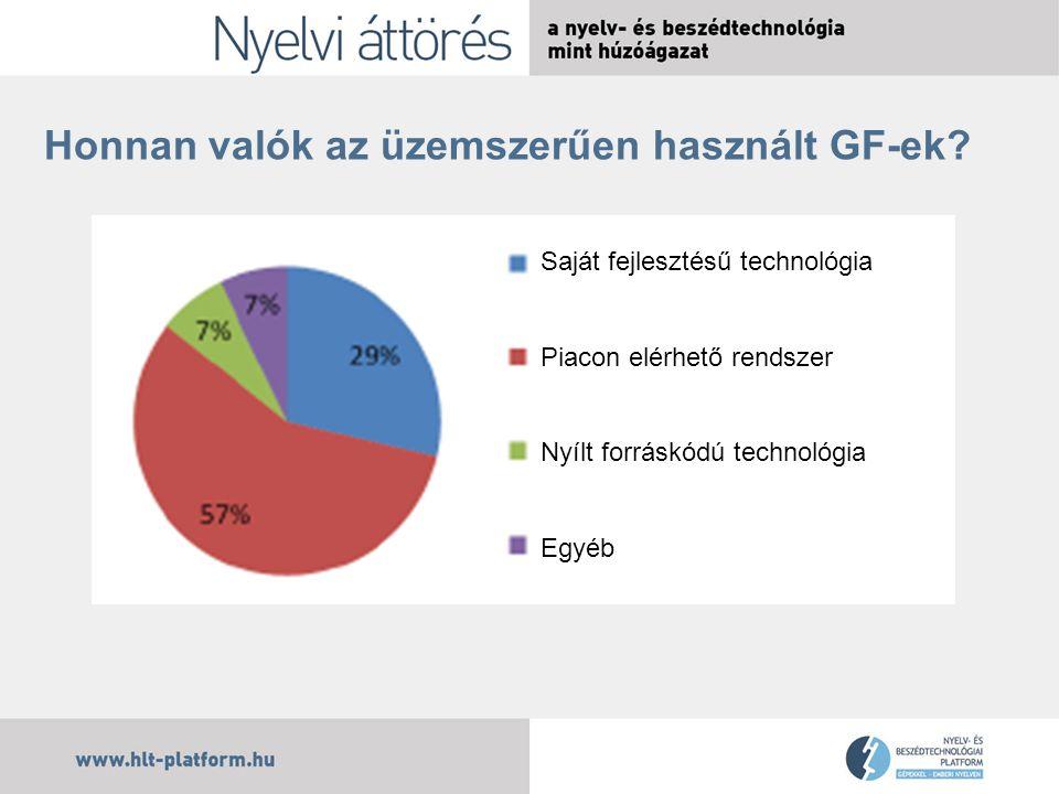 Honnan valók az üzemszerűen használt GF-ek.