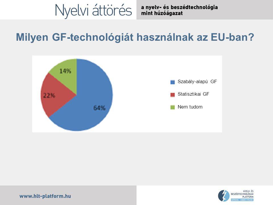 Milyen GF-technológiát használnak az EU-ban Szabály-alapú GF Statisztikai GF Nem tudom