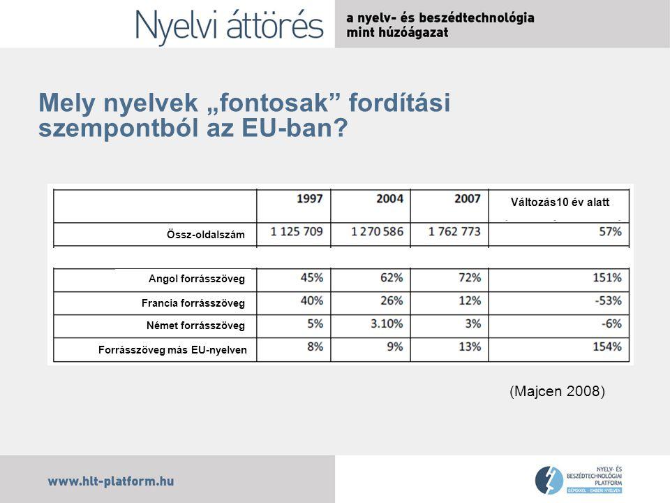 Az EU-s fordítások célnyelvei (Majcen, 2008) Angol Francia Német Spanyol Olasz Holland Portugál Görög Lengyel Román Svéd Finn Dán Bolgár Cseh Magyar Szlovén Szlovák Litván Észt Lett Máltai Ír Egyéb