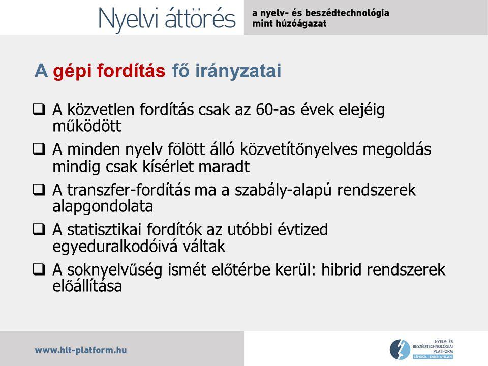 A gépi fordítás legalapvetőbb módszerei közvetít ő nyelv célnyelvforrásnyelv elemzés generálás transzfer közvetlen fordítás közvetlen fordítás statisztikai fordítás statisztikai fordítás
