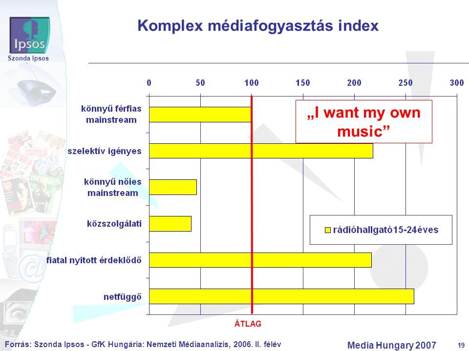 """19 Szonda Ipsos Media Hungary 2007 19 Komplex médiafogyasztás index ÁTLAG """"I want my own music"""" Forrás: Szonda Ipsos - GfK Hungária: Nemzeti Médiaanal"""