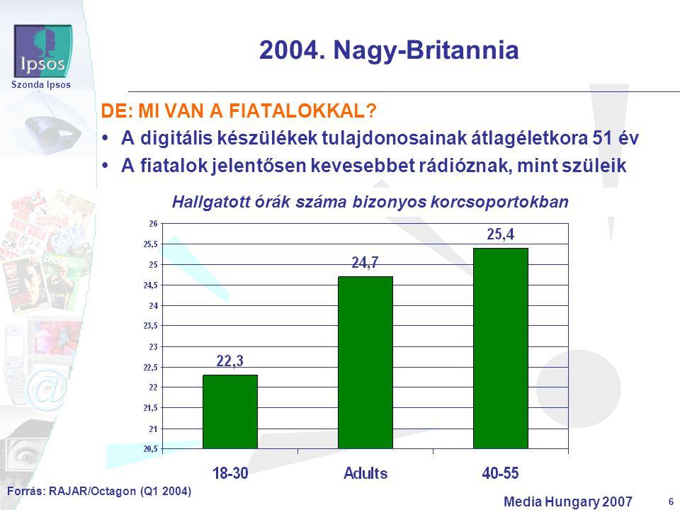 6 Szonda Ipsos Media Hungary 2007 6 Hallgatott órák száma bizonyos korcsoportokban DE: MI VAN A FIATALOKKAL?  A digitális készülékek tulajdonosainak
