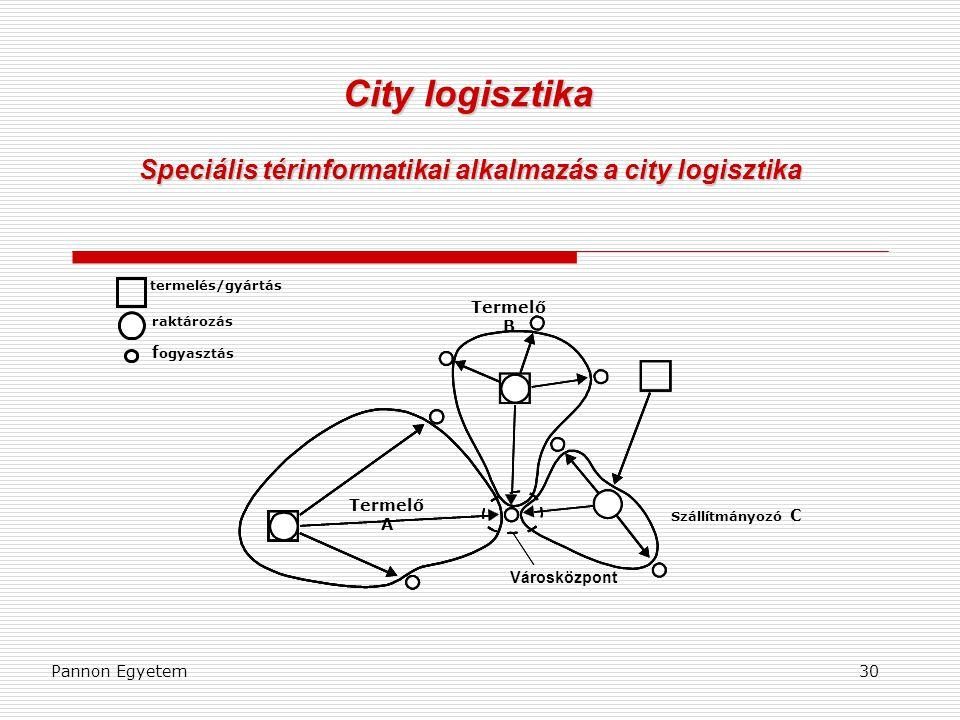 Pannon Egyetem30 City logisztika Speciális térinformatikai alkalmazás a city logisztika termelés/gyártás raktározás f ogyasztás Városközpont Termelő B