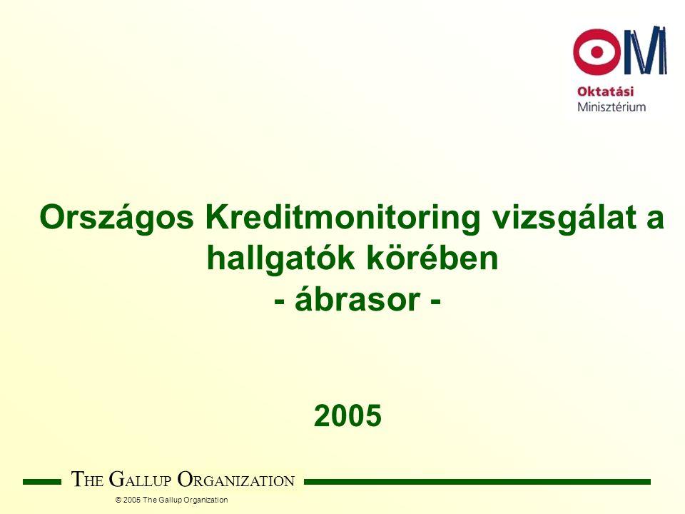 © 2005 The Gallup Organization T HE G ALLUP O RGANIZATION Országos Kreditmonitoring vizsgálat a hallgatók körében - ábrasor - 2005