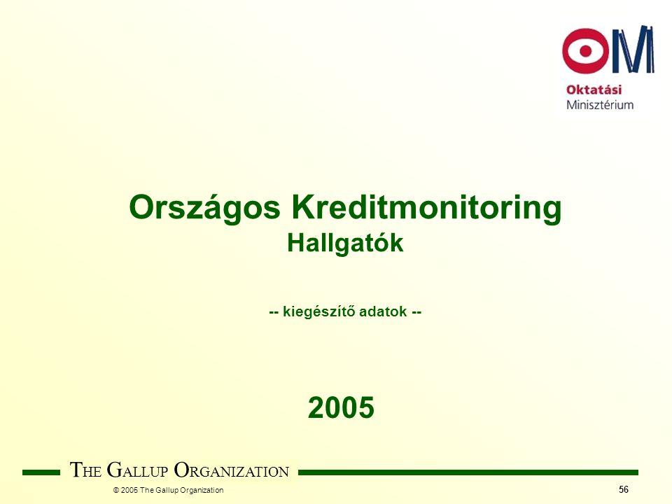 © 2005 The Gallup Organization T HE G ALLUP O RGANIZATION 56 Országos Kreditmonitoring Hallgatók -- kiegészítő adatok -- 2005