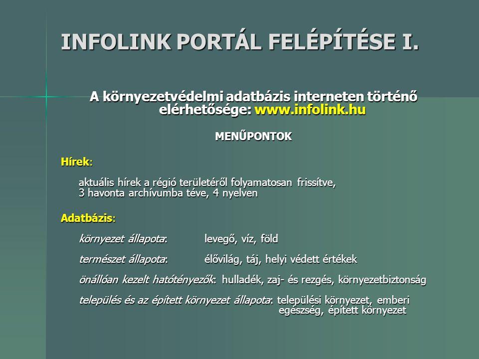 INFOLINK PORTÁL FELÉPÍTÉSE I. A környezetvédelmi adatbázis interneten történő elérhetősége: www.infolink.hu MENŰPONTOK Hírek: aktuális hírek a régió t