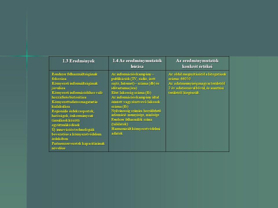 1.3 Eredmények 1.4 Az eredménymutatók leírása Az eredménymutatók konkrét értékei Rendszer felhasználtságának fokozása Környezeti informáltságának javu