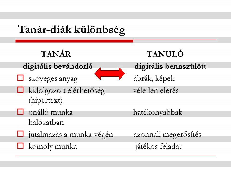 TANÁR TANULÓ digitális bevándorló digitális bennszülött  szöveges anyag ábrák, képek  kidolgozott elérhetőség véletlen elérés (hipertext)  önálló m