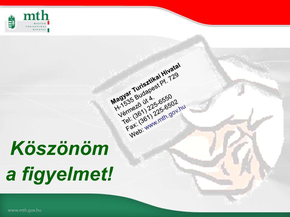 Köszönöm a figyelmet.Magyar Turisztikai Hivatal H-1535 Budapest Pf.