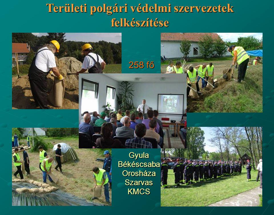 Területi polgári védelmi szervezetek felkészítése 258 fő GyulaBékéscsabaOrosházaSzarvasKMCS