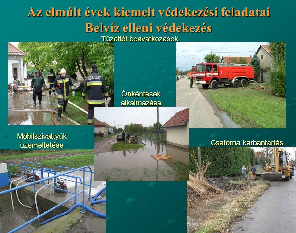 Az elmúlt évek kiemelt védekezési feladatai Belvíz elleni védekezés Csatorna karbantartás Mobilszivattyúküzemeltetése Tűzoltói beavatkozások Önkéntese