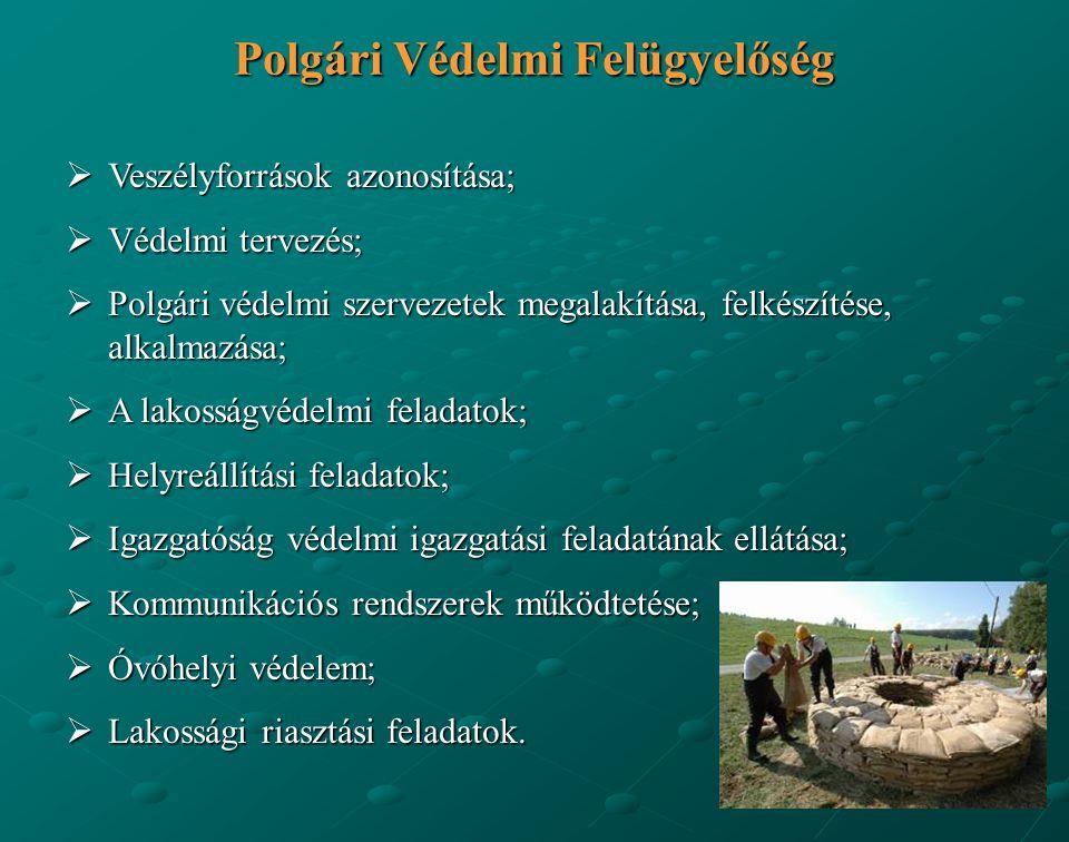 Polgári Védelmi Felügyelőség  Veszélyforrások azonosítása;  Védelmi tervezés;  Polgári védelmi szervezetek megalakítása, felkészítése, alkalmazása;