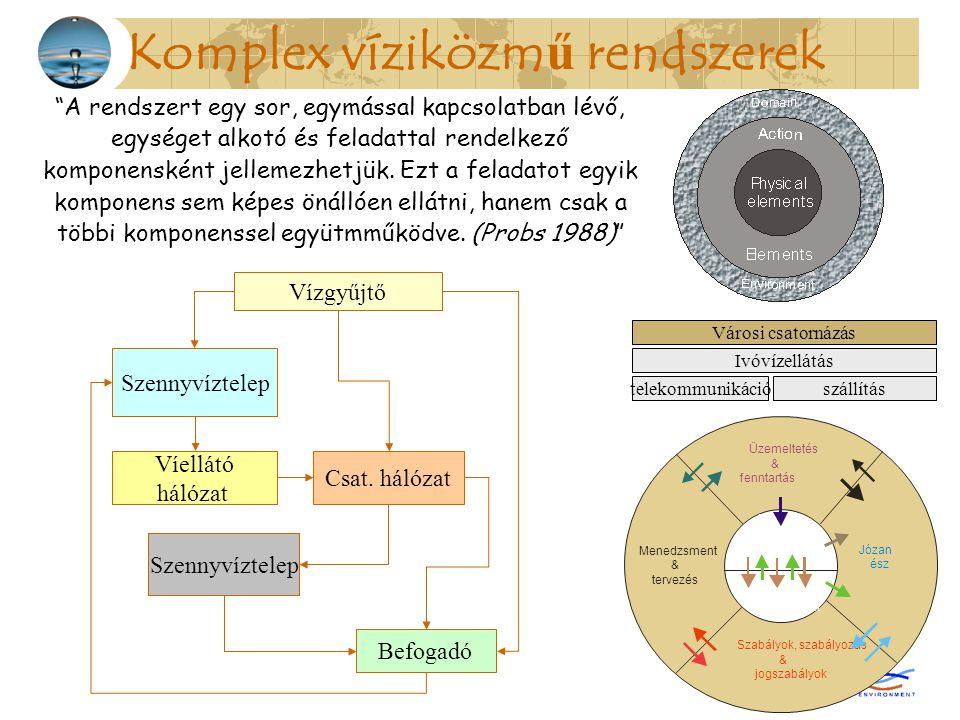 """Komplex víziközmű rendszerek """"A rendszert egy sor, egymással kapcsolatban lévő, egységet alkotó és feladattal rendelkező komponensként jellemezhetjük."""