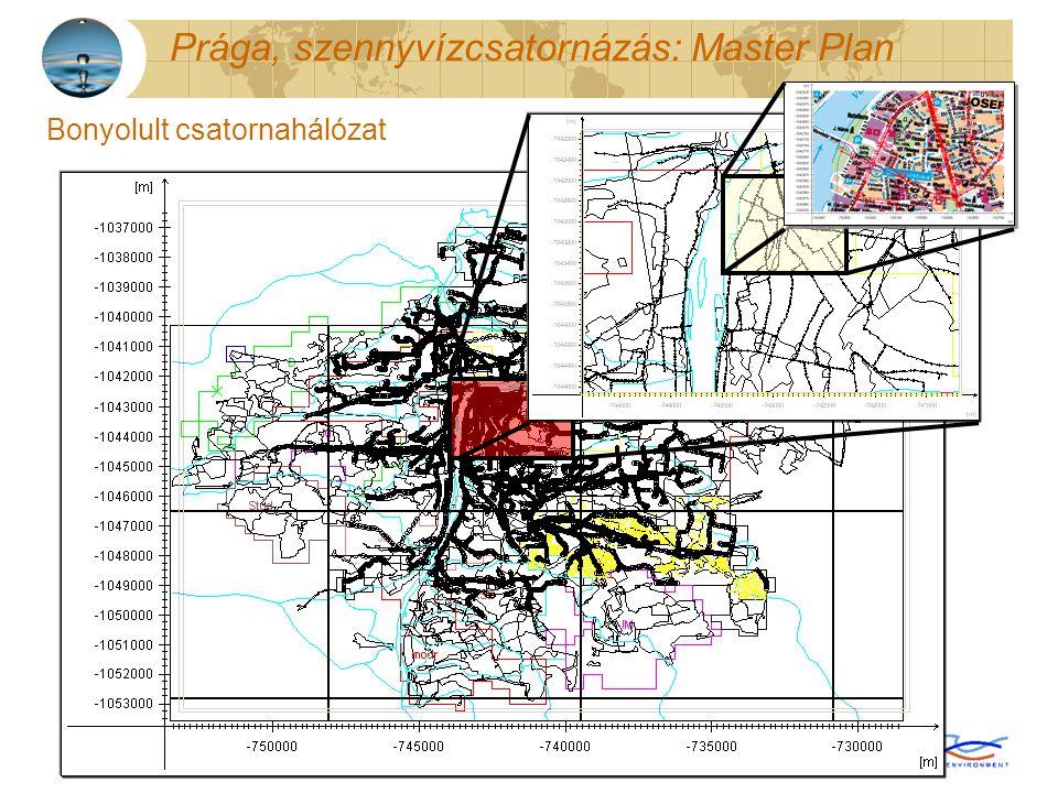 Prága, szennyvízcsatornázás: Master Plan Bonyolult csatornahálózat