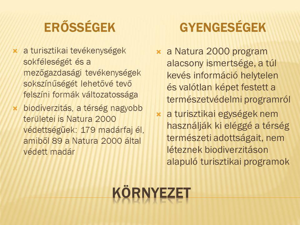 ERŐSSÉGEKGYENGESÉGEK  a turisztikai tevékenységek sokféleségét és a mezőgazdasági tevékenységek sokszínűségét lehetővé tevő felszíni formák változatossága  biod i verzitás, a térség nagyobb területei is Natura 2000 védettség ű ek: 179 madárfaj él, amiből 89 a Natura 2000 által védett madár  a Natura 2000 program alacsony ismertsége, a túl kevés információ helytelen és valótlan képet festett a természetvédelmi programról  a turisztikai egységek nem használják ki eléggé a térség természeti adottságait, nem léteznek biodiverzitáson alapuló turisztikai programok