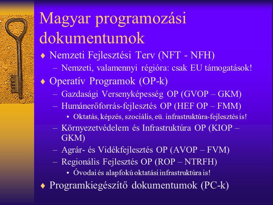 Magyar programozási dokumentumok  Nemzeti Fejlesztési Terv (NFT - NFH) –Nemzeti, valamennyi régióra: csak EU támogatások!  Operatív Programok (OP-k)