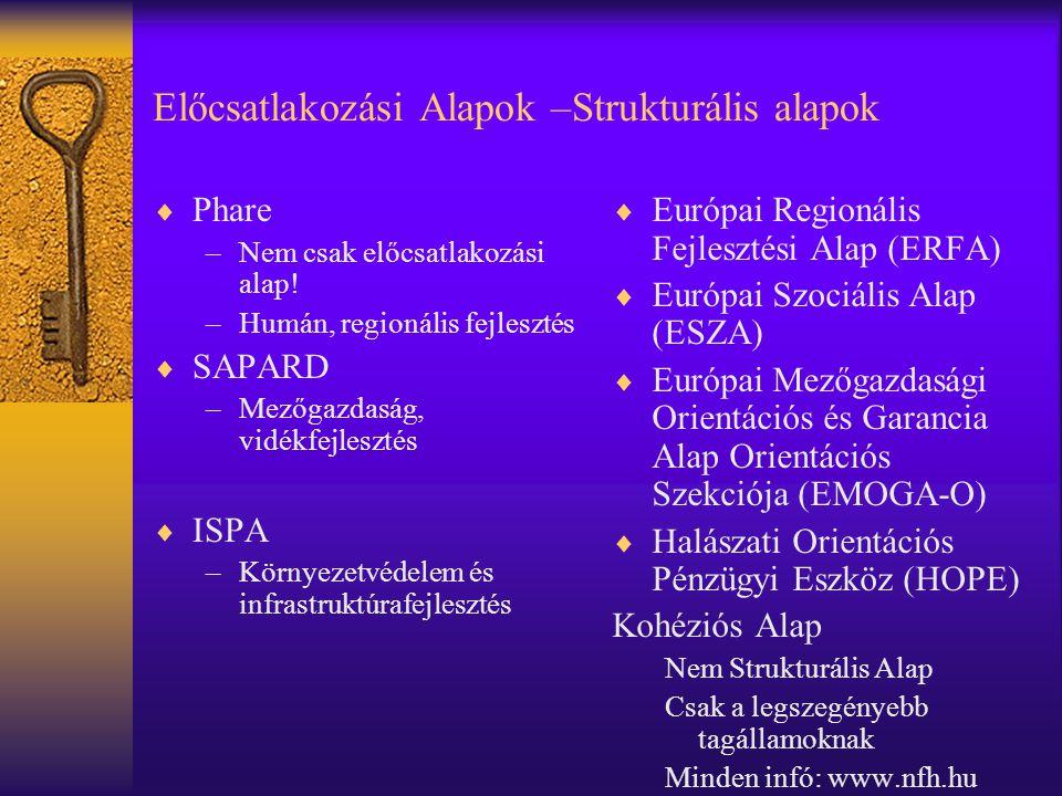 Másik példa: Nemzeti Civil Alapprogram  Min.