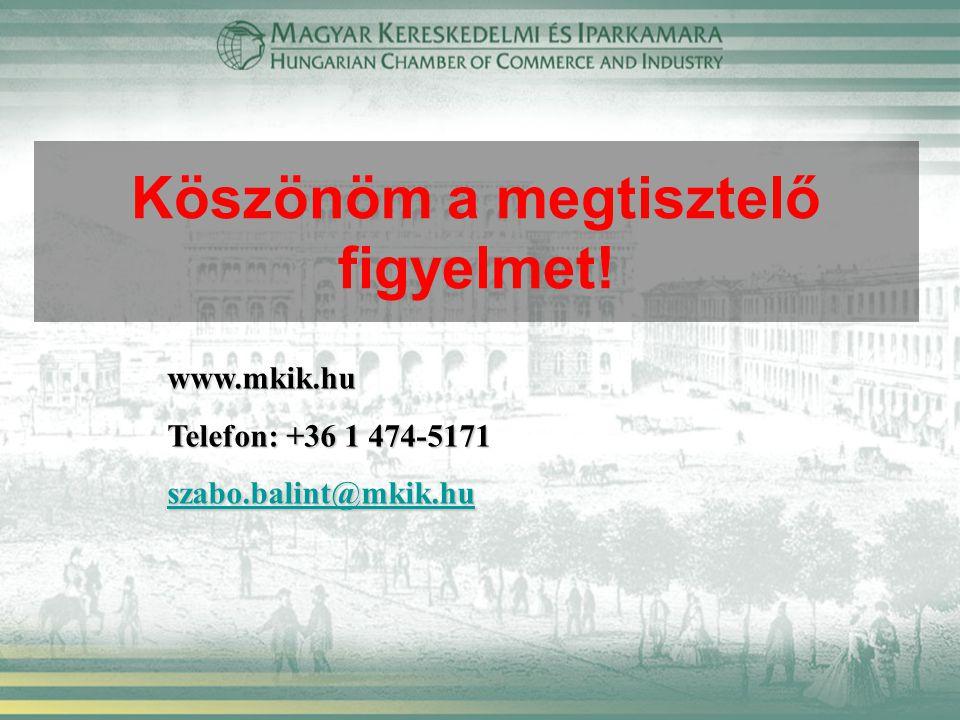 Köszönöm a megtisztelő figyelmet! www.mkik.hu Telefon: +36 1 474-5171 szabo.balint@mkik.hu