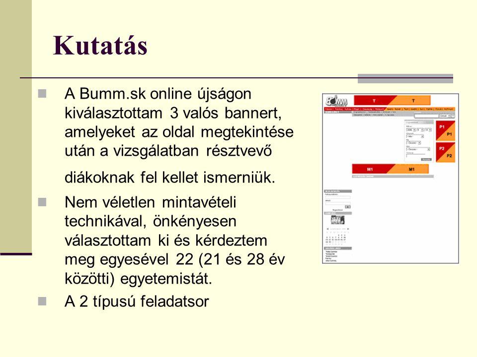 Kutatás  A Bumm.sk online újságon kiválasztottam 3 valós bannert, amelyeket az oldal megtekintése után a vizsgálatban résztvevő diákoknak fel kellet