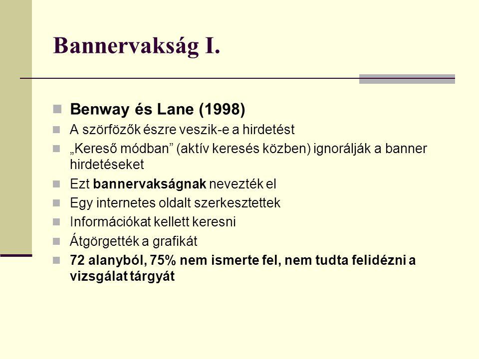 """Bannervakság I.  Benway és Lane (1998)  A szörfözők észre veszik-e a hirdetést  """"Kereső módban"""" (aktív keresés közben) ignorálják a banner hirdetés"""