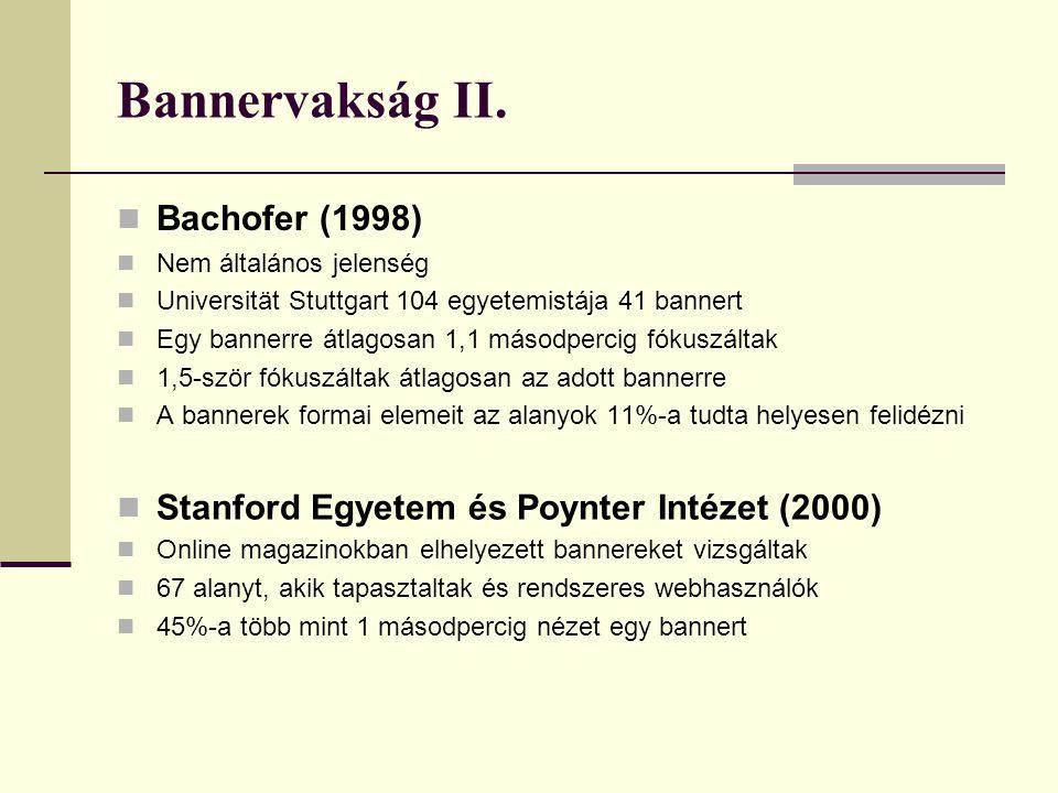 Bannervakság II.  Bachofer (1998)  Nem általános jelenség  Universität Stuttgart 104 egyetemistája 41 bannert  Egy bannerre átlagosan 1,1 másodper