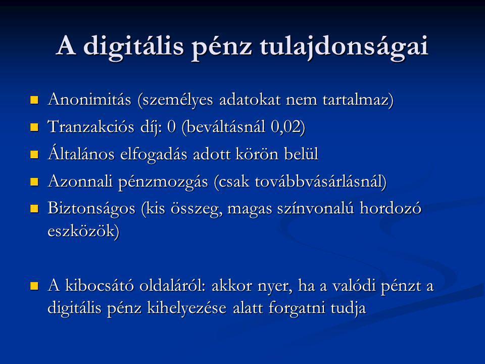 A digitális pénz tulajdonságai  Anonimitás (személyes adatokat nem tartalmaz)  Tranzakciós díj: 0 (beváltásnál 0,02)  Általános elfogadás adott kör