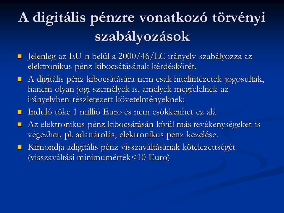 A digitális pénzre vonatkozó törvényi szabályozások  Jelenleg az EU-n belül a 2000/46/LC irányelv szabályozza az elektronikus pénz kibocsátásának kér
