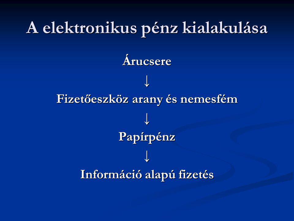 A elektronikus pénz kialakulása Árucsere↓ Fizetőeszköz arany és nemesfém ↓Papírpénz↓ Információ alapú fizetés