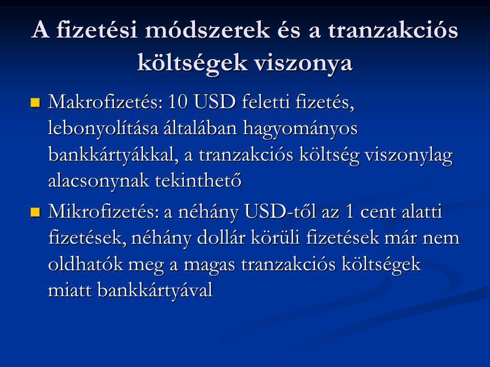 A fizetési módszerek és a tranzakciós költségek viszonya  Makrofizetés: 10 USD feletti fizetés, lebonyolítása általában hagyományos bankkártyákkal, a