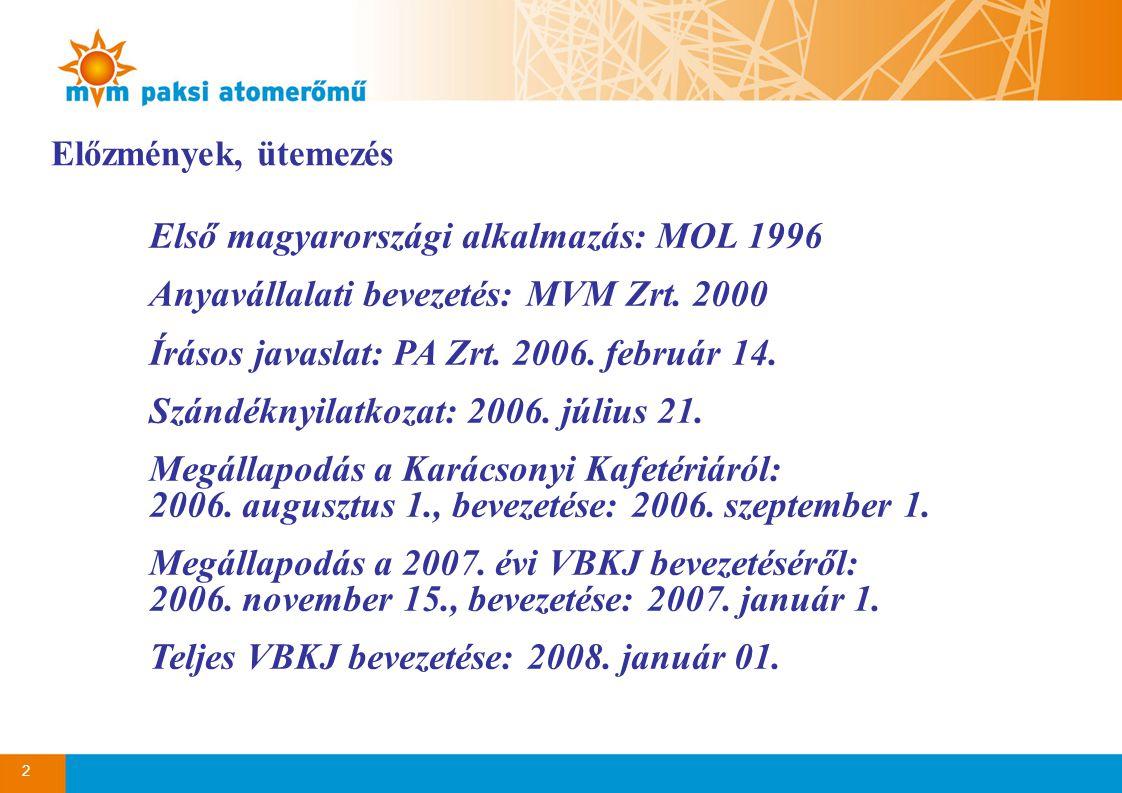 2 Előzmények, ütemezés Első magyarországi alkalmazás: MOL 1996 Anyavállalati bevezetés: MVM Zrt.
