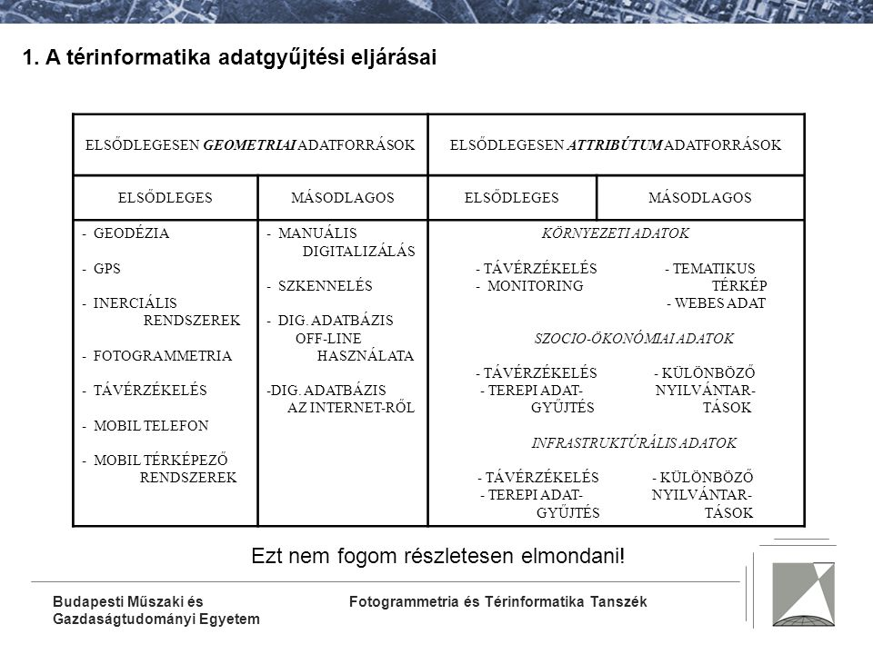 Fotogrammetria és Térinformatika TanszékBudapesti Műszaki és Gazdaságtudományi Egyetem 1. A térinformatika adatgyűjtési eljárásai ELSŐDLEGESEN GEOMETR