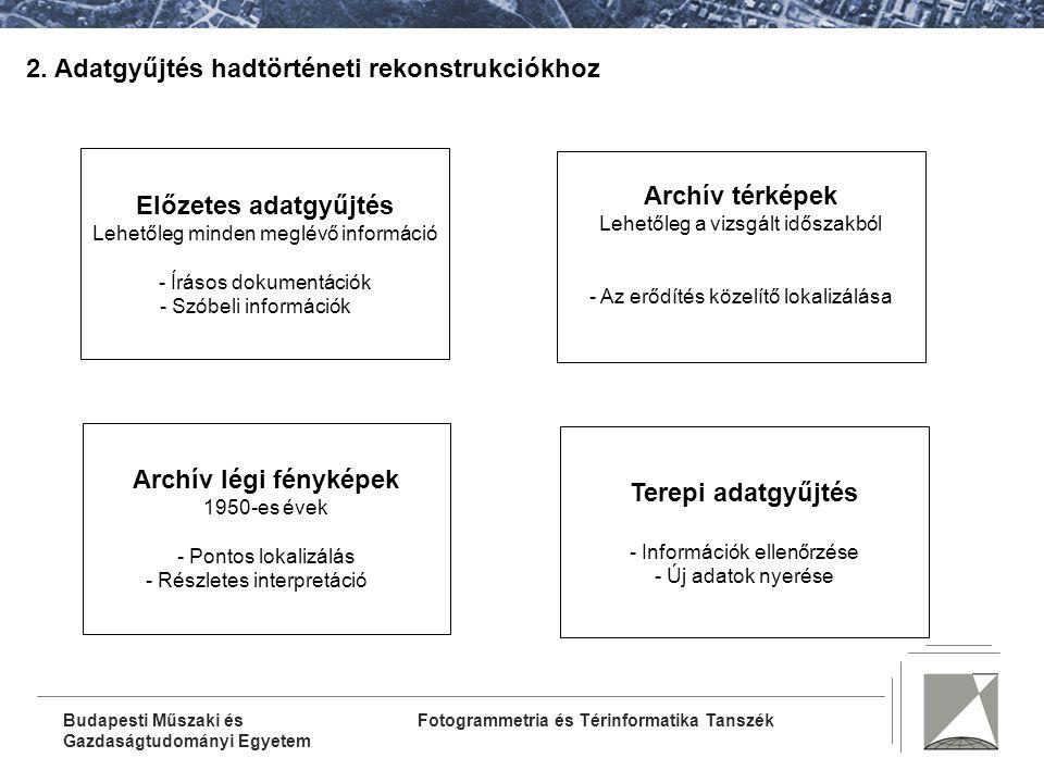 Fotogrammetria és Térinformatika TanszékBudapesti Műszaki és Gazdaságtudományi Egyetem 2. Adatgyűjtés hadtörténeti rekonstrukciókhoz Előzetes adatgyűj