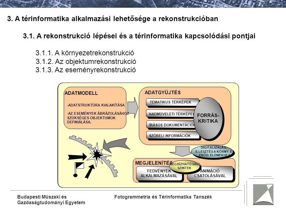 Fotogrammetria és Térinformatika TanszékBudapesti Műszaki és Gazdaságtudományi Egyetem 3. A térinformatika alkalmazási lehetősége a rekonstrukcióban 3