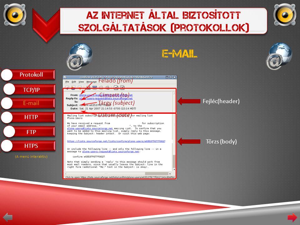 Az Internet Által Biztosított Szolgáltatások (Protokollok) E-mail Fejléc(header) Törzs (body) Feladó (from) Címzett (to) Tárgy (subject) Dátum (date) Protokoll E-mail HTTP FTP HTPS TCP/IP (A menü interaktív)